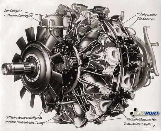42 литра рабочего объема и 1,500 л.с.: BMW 801, 1940