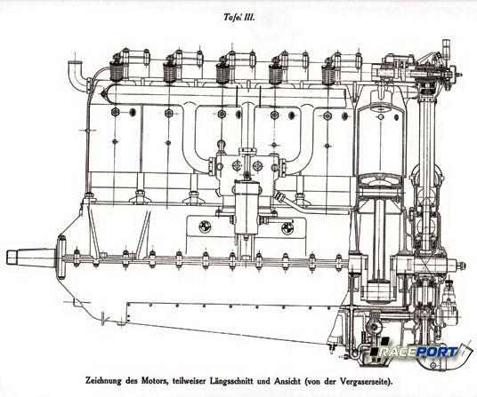 Схема первого двигателя BMW Illa , 1917