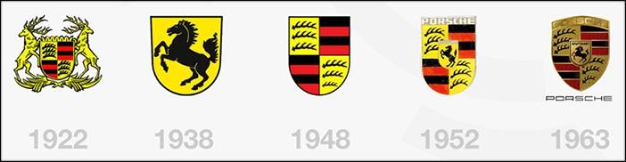 porsche_history_logo_emblem