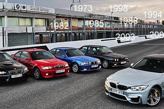 Количество выпущенных автомобилей BMW M серии по годам