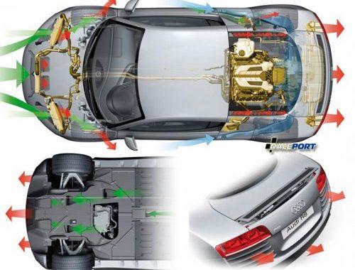 029 Для владельцев Audi R8. Плавление заднего бампера