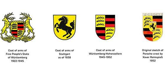 Анатомия эмблемы Porsche
