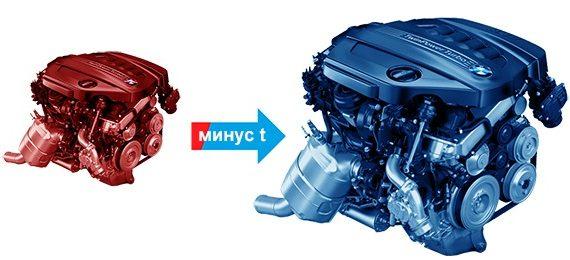 В жаркое лето мы снижаем температуру вашего двигателя