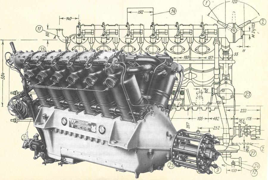 bmw VI M17