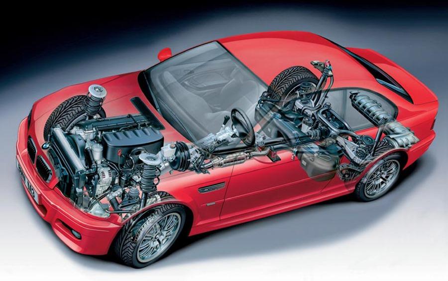 BMW M3 E46 Manual Gearbox